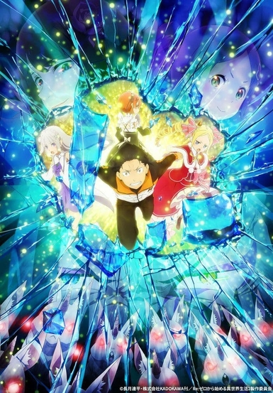 Re:Zero kara Hajimeru Isekai Seikatsu 2 Part 2